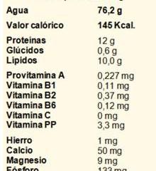 Huevos en la dieta culturista