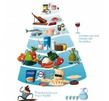 La dieta mediterránea 1