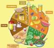 El estrés oxidativo