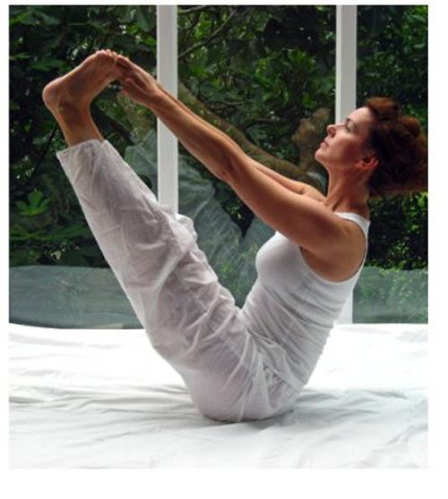 Qué Yoga debo  practicar?