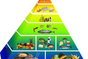 Cómo lograr una alimentación saludable y equilibrada