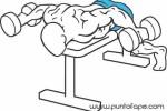 Consigue hombros más grandes: elevaciones laterales