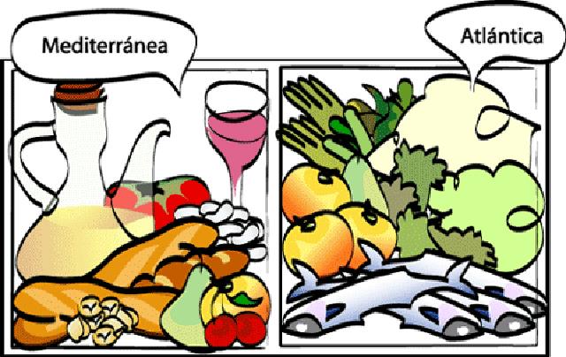 Dieta Atlántica