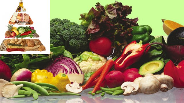 Hierro y proteínas en la dieta