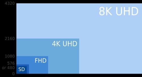 tecnologia-4K