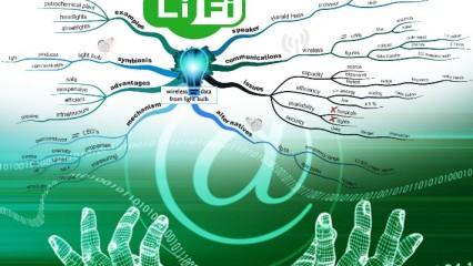 tecnología LiFe