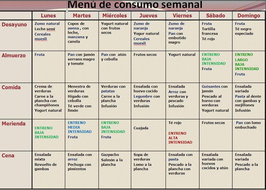 menu-dieta-de-las-3-semanas